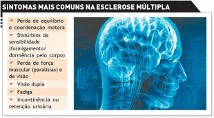 Mecanismos imunológicos e a cura da esclerose sistêmica